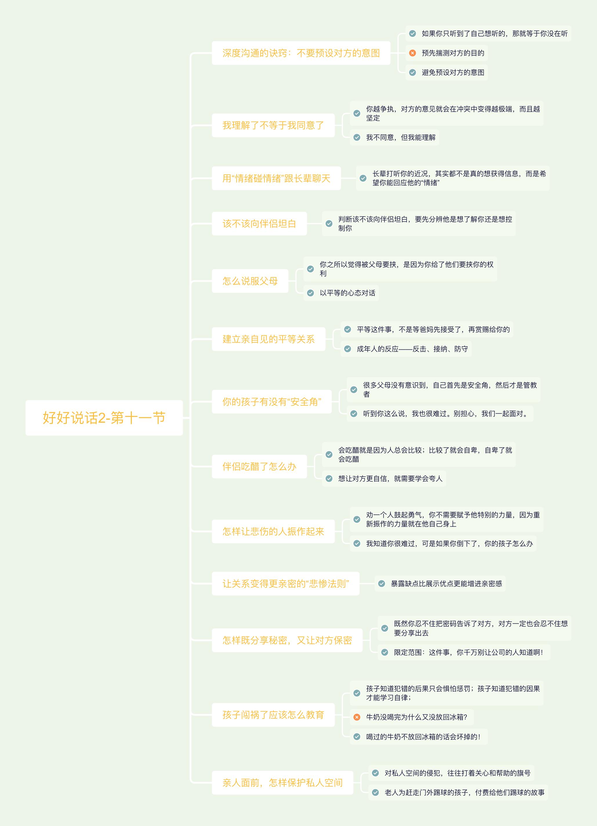 朱智胜的博客
